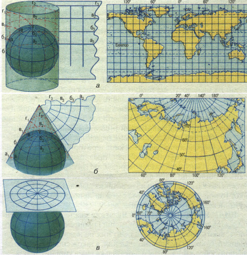 Картографчні проекції